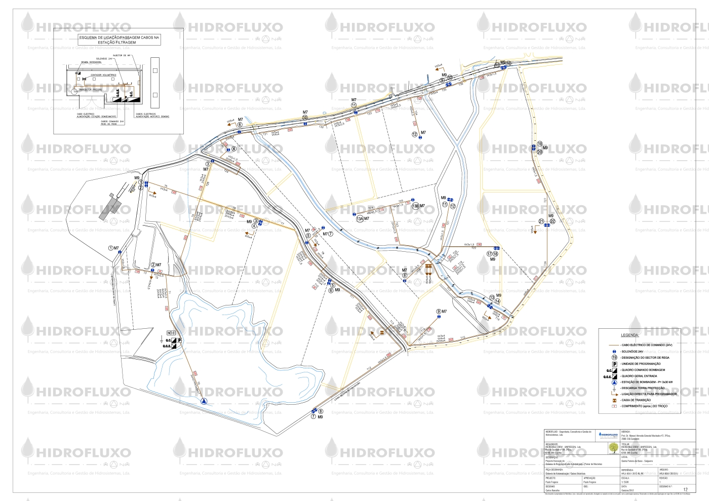 Planta de Sistema de Automatização em Sistema de Rega Localizada