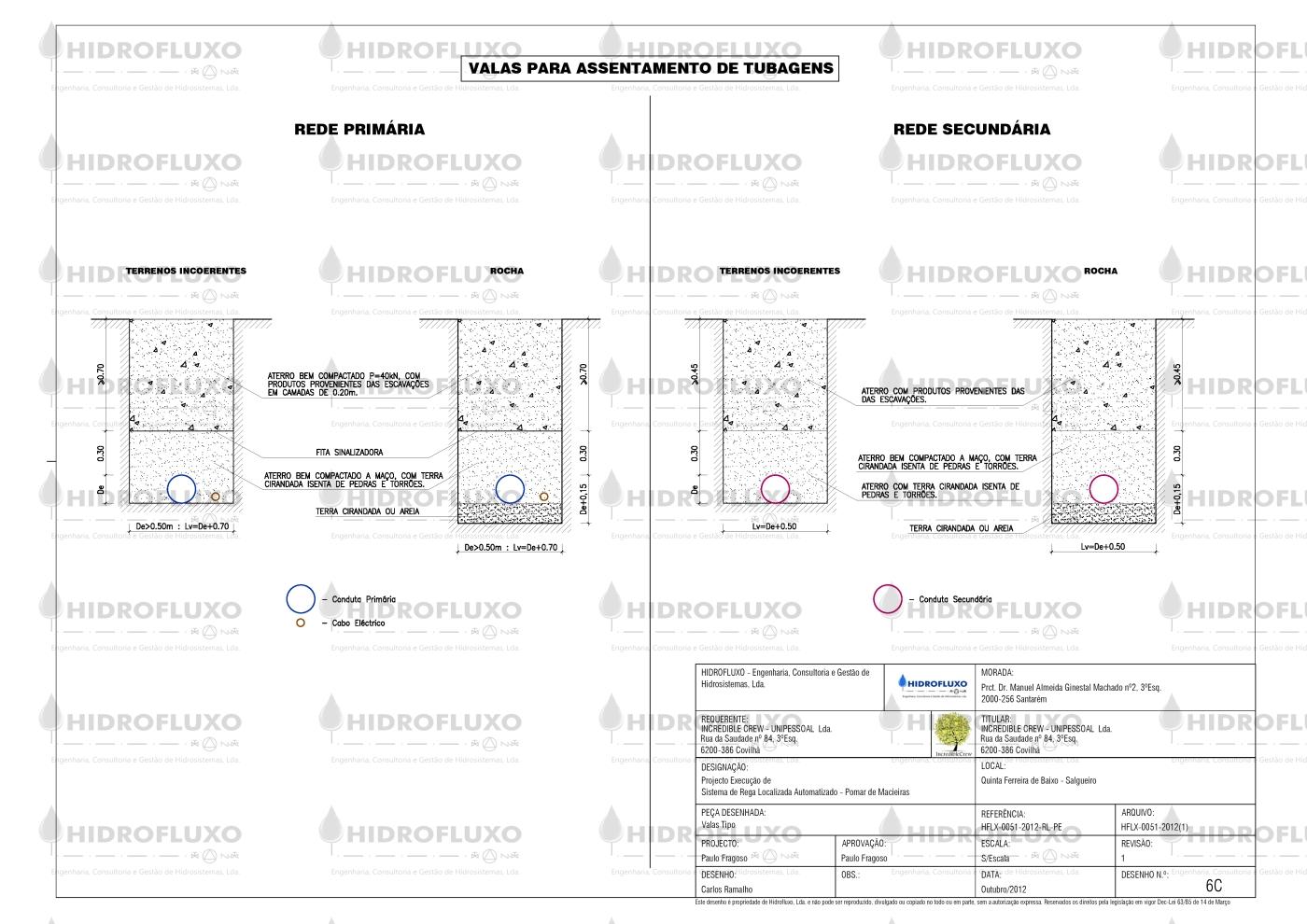 Desenho de Pormenor de Valas para Assentamento de Tubagens