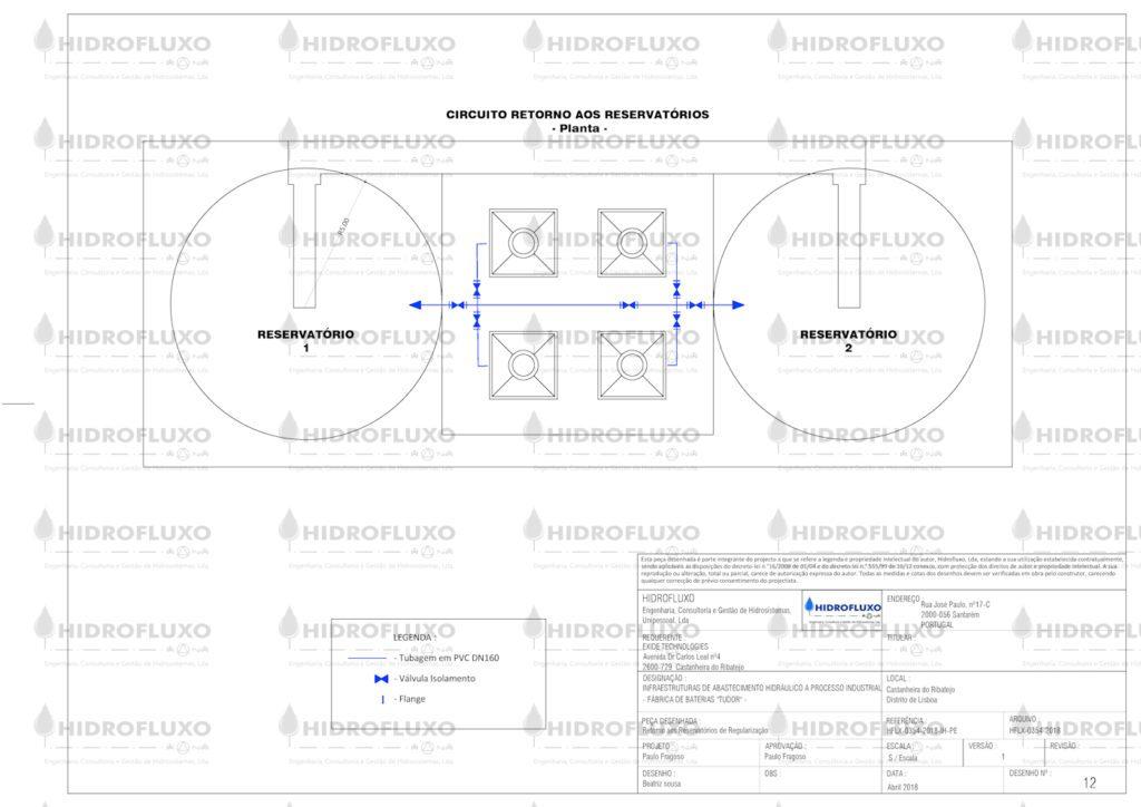 Abastecimento Industrial - Circuito Torres de Refrigeração (2)
