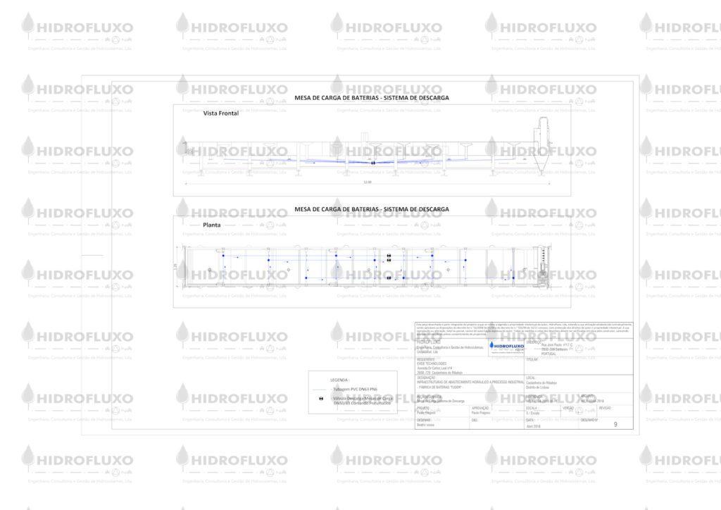 Abastecimento Industrial - Desenho - Pormenor (2)
