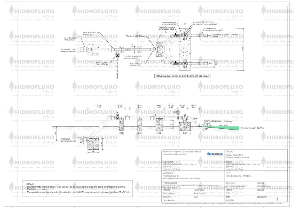 Equipamento Hidromecânico de Impulsão - Estruturas a Seco