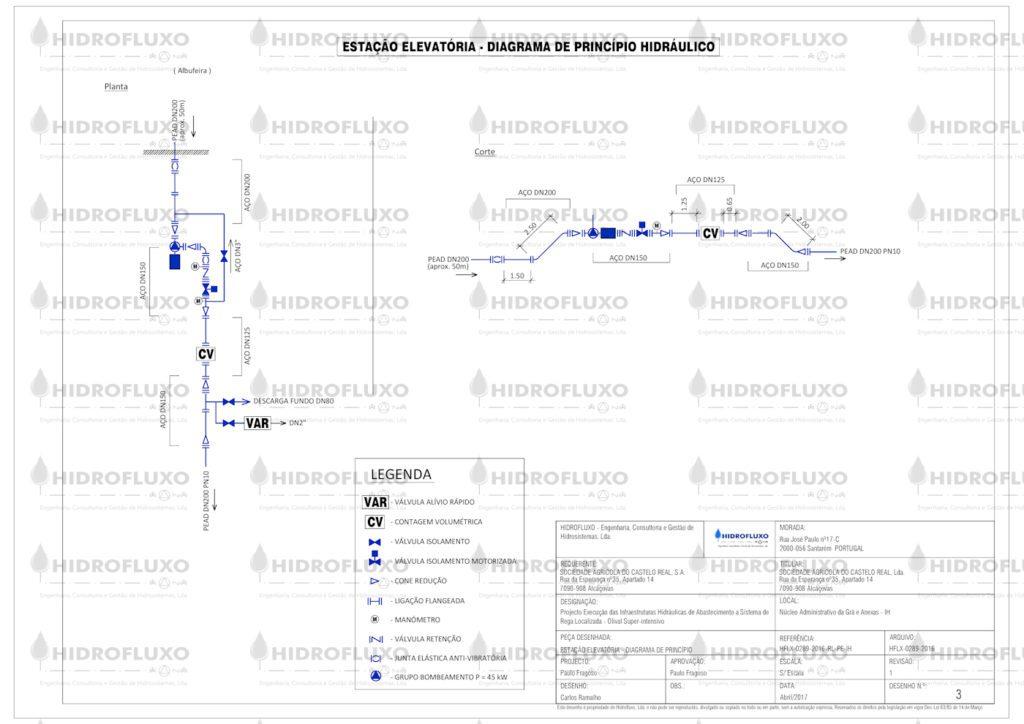 Estação Elevatória - Diagrama Hidráulico de Principio
