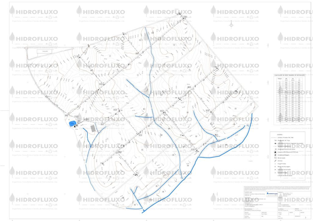 Rede Primária de Distribuição – Planta