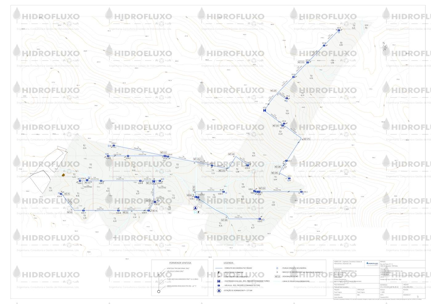 Rede Secundária de Distribuição Agrícola – Planta