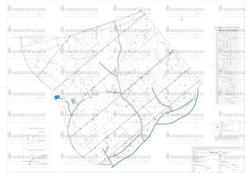 Rede Secundária de Distribuição – Planta